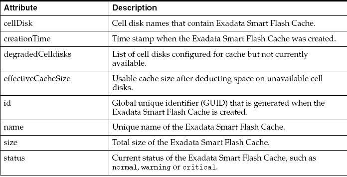 Smart_Flash_Cache20